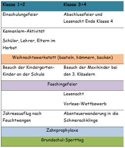 GS_Lendsiedel
